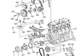 2000 chevy silverado 5 3 engine crank sensor wiring diagram 2000 pontiac 3400 engine diagram water on 2000 chevy silverado 5 3 engine crank sensor wiring diagram