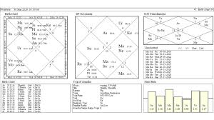 Conjunction Chart Conjunction Of Mars Saturn Jupiter In Capricorn What It Has