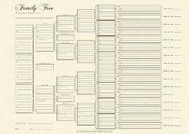 Which Family Tree Chart Should I Use Family Tree