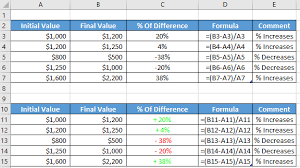 calculate excel percene difference