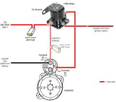 simple starter wiring diagram