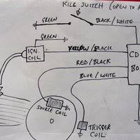 honda nc24 wiring diagram pictures images photos photobucket honda nc24 wiring diagram photo cdi ignition wiring diagram sany0062 zps49fddc07 jpg
