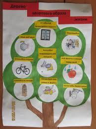 Выпускаем стенгазету Дерево здорового образа жизни Воспитателям  Выпускаем стенгазету Дерево здорового образа жизни