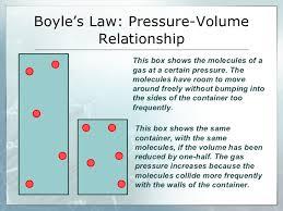 diagram of boyle diagram database wiring diagram schematics