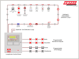 wiring diagrams for fire alarm systems the wiring diagram non addressable fire alarm system wiring diagram wiring diagram wiring diagram