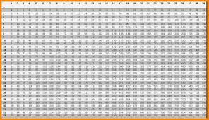Times Table Chart Up To 30 Times Table Chart 1 30