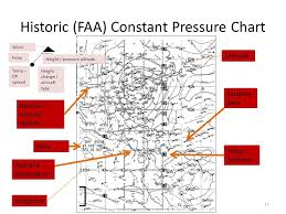 Constant Pressure Chart Definition Weather Charts Ppt Video Online Download