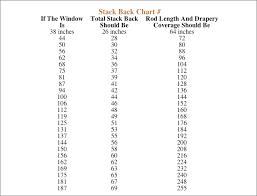 Drapery Stack Back Chart Google Search Bedroom Drapery