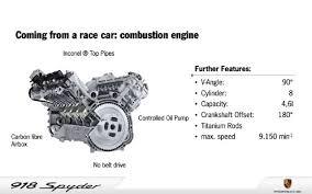 porsche 918 engine images porsche 918 engine