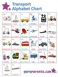 Phonics Alphabet Chart Extraordinary Our Transport Themed ABC Chart With Phonics Sounds My PASSION