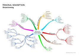 Personal Description Personal Description Mind Map Worksheet Free Esl Printable