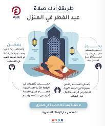 كيفية أداء صلاة عيد الفطر في المنزل