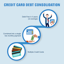 Get instantly matched with the ideal debt management service for you. Florida Debt Relief Program Rated 1 Over 10 000 In Debt Required