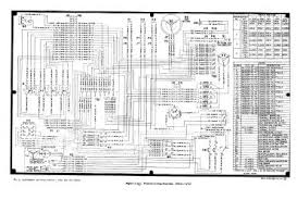 trane wiring diagram hufch dpwhh com trane hvac wiring diagrams likewise international 9400i ac diagram also carrier air conditioner fuse box