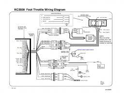 1999 freightliner fl70 wiring diagram wiring diagram 1999 freightliner starter wiring diagram awesome freightliner wiring diagram gallery simple wiring diagram fuel sender wiring diagram 1999 freightliner fl70 wiring diagram