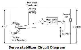 how servo stabilizer works voltage stabilizer voltage how servo stabilizer works uae