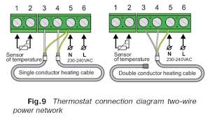 electric under floor heating thermostat thermostat connection diagram conductor