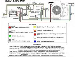 mtd fuses diagram mtd auto wiring diagram schematic mtd tractor on mtd fuses diagram