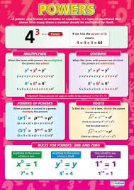 Powers Maths Educational Wall Chart Poster In High Gloss