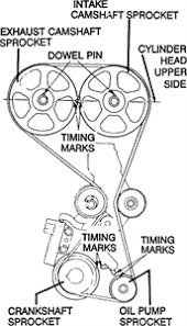 belt diagram 2 4 twin cam fixya from autozone com