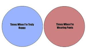Pants Venn Diagram Venn Diagram About Happiness Imgur