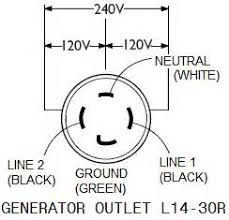 4 wire twist lock plug wiring diagram images hubbell plug wiring 4 wire generator plug wiring 4 electric
