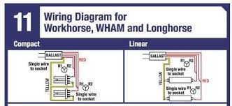 workhorse ballast wiring diagram the wiring diagram workhorse 2 wiring diagram digitalweb wiring diagram