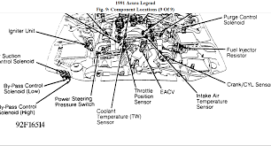 1994 acura legend wiring diagram wiring diagram and hernes 1992 acura legend custom vehiclepad