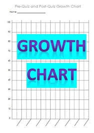 Uses Of Growth Chart Academic Growth Chart