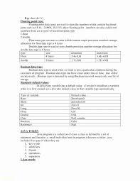 Recipe Template Google Docs Recipe Template Google Docs Best Of Recipe Book Template Google Docs