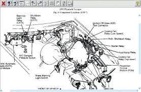 2003 chrysler voyager wiring diagram wiring diagram essig 2003 chrysler voyager wiring diagram town and country electrical 2003 chrysler voyager lx 2003 chrysler voyager wiring diagram