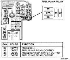 1998 dodge durango i scan it an im pulling asd relay fuel pump graphic