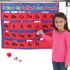 I Know My Letters And Sounds Sorting Kit Walmart Com