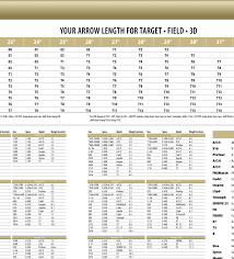 Easton Arrow Shaft Selection Chart Easton Fmj Chart Easton Arrows Selection Chart Express Jean
