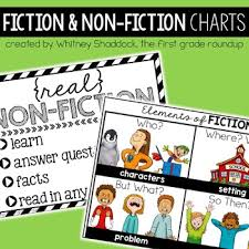 Fiction Chart Fiction And Non Fiction Anchor Charts For K 2