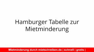 Hamburger Tabelle Zur Mietminderung Mietkürzung Durchsetzen