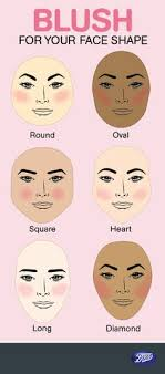 blush for face shapes love those square face shape eyebrows though