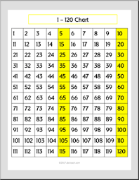 120 Chart Math Numbers 1 120 Chart Grades 1 2 Common Core Abcteach
