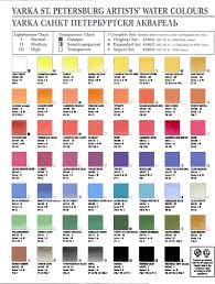 Munsell Soil Chart Free Download Coloring Book Munsell Book Oflor Pdfloring Free Printable