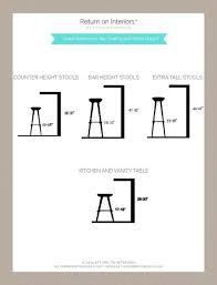 Bar Stool Size Chart Bar Stool Heights Kitchen Island Bar Height Bar Table Diy
