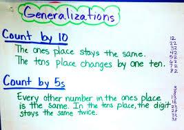 Generalizations in Math