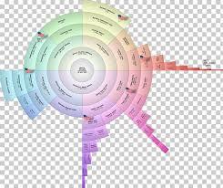 Genealogy Fan Chart Genealogy Fan Chart Family Tree Ancestor Family Png Clipart