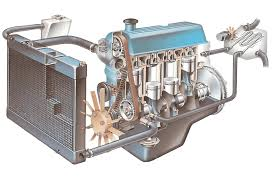 car engine oil flow diagram wiring diagram libraries car engine oil flow diagram