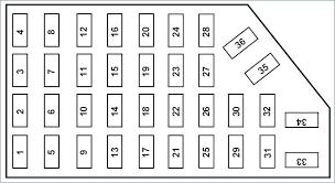 2001 honda odyssey fuse box diagram em wiring of related library o 2005 Honda Odyssey Fuse Diagram full size of 2001 honda odyssey fuse box diagram ford ranger of wiring wiring diagram 2001