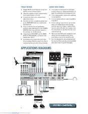 mackie cfx 16 mixer manuals mackie cfx 16 mixer supplementary manual