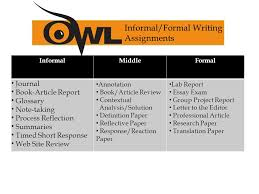academic writing is not always easily defined ppt video online  6 informal formal writing assignments