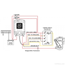 wiring diagram for dual battery system wiring diagram and marine dual battery system wiring diagram auto