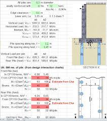 retaining wall with piles calculation