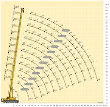 Liebherr Ltm1095 95 Ton All Terrain Mobile Crane