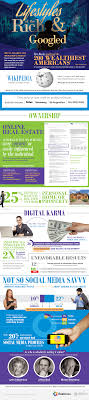 how the wealthiest people in america manage their digital presence wealthy people digital presence infographic